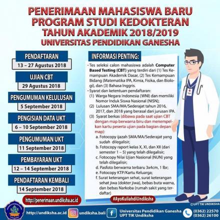 Pengumuman!!! Pendaftaran Mahasiswa Baru Prodi Kedokteran Undiksha Telah Dibuka